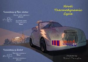 Copen ThermoElectronics
